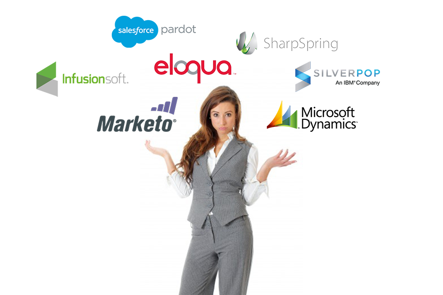 MA platform software