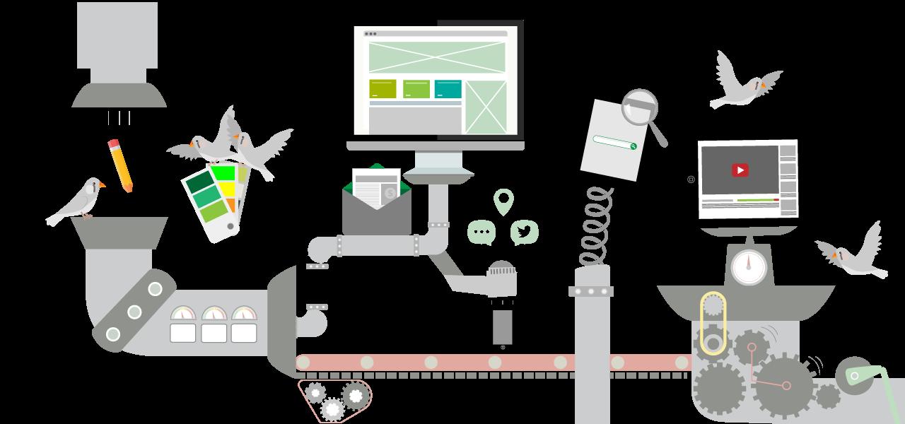 Digital Marketing Branding Factory